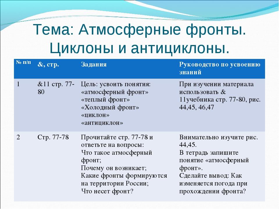 Тема: Атмосферные фронты. Циклоны и антициклоны. № п/п&, стр.ЗаданияРуково...