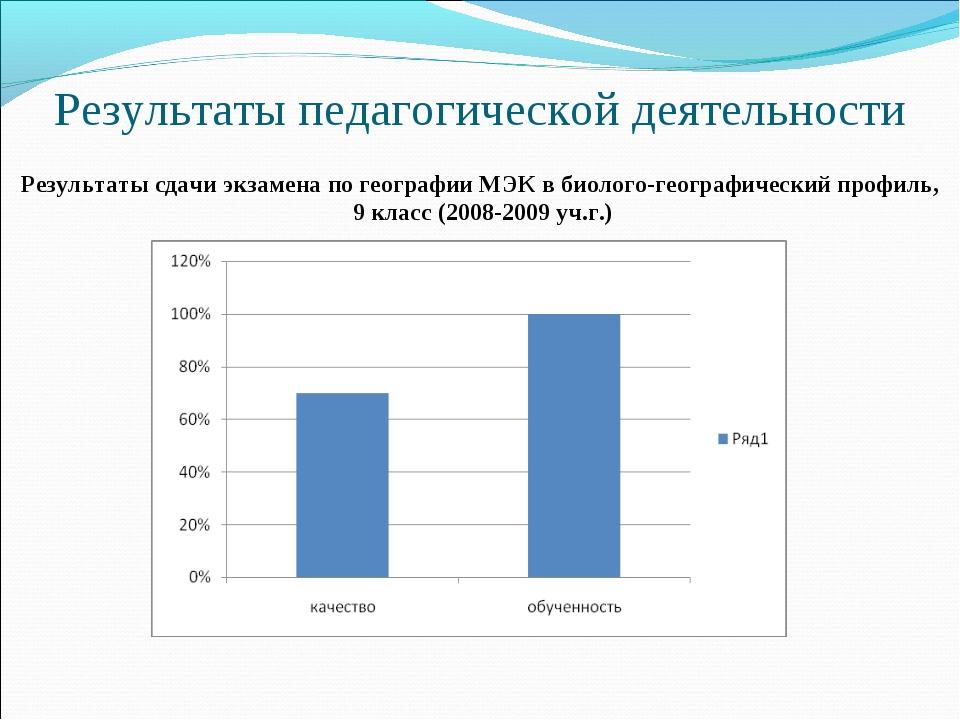 Результаты педагогической деятельности Результаты сдачи экзамена по географии...