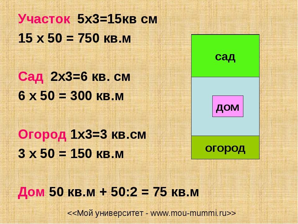 Участок 5х3=15кв см 15 х 50 = 750 кв.м Сад 2х3=6 кв. см 6 х 50 = 300 кв.м Ого...
