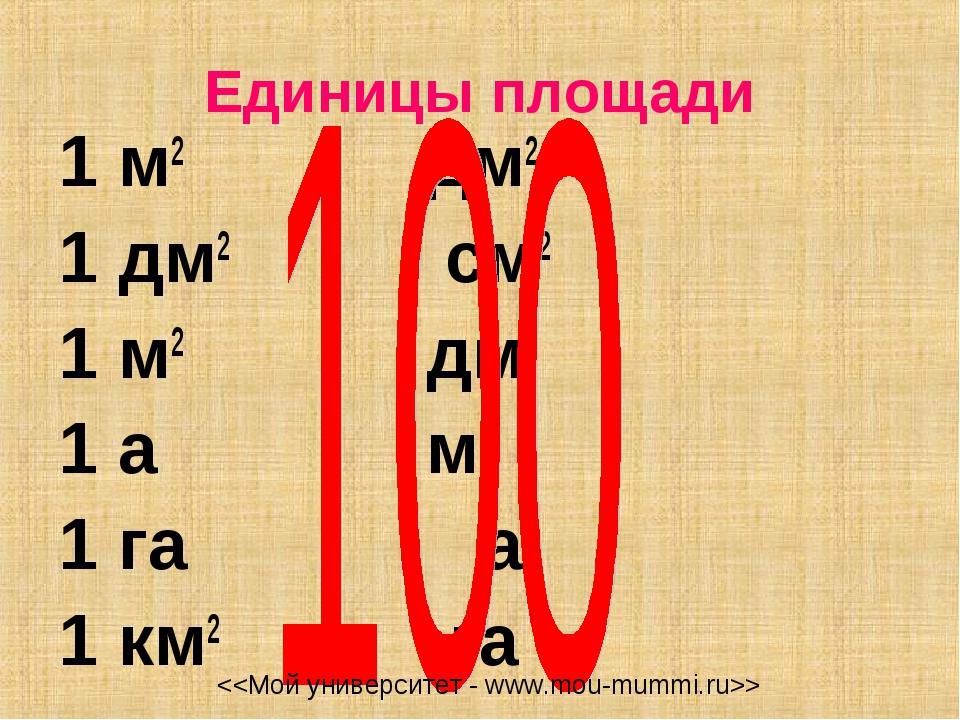 Единицы площади 1 м2 дм2 1 дм2 см2 1 м2 дм2 1 а м2 1 га а 1 км2 га