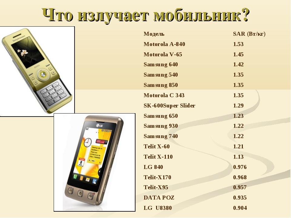 Что излучает мобильник?