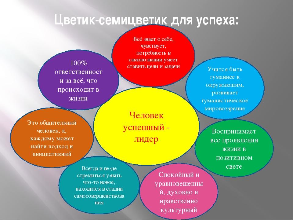 Цветик-семицветик для успеха: Человек успешный - лидер Спокойный и уравновеше...