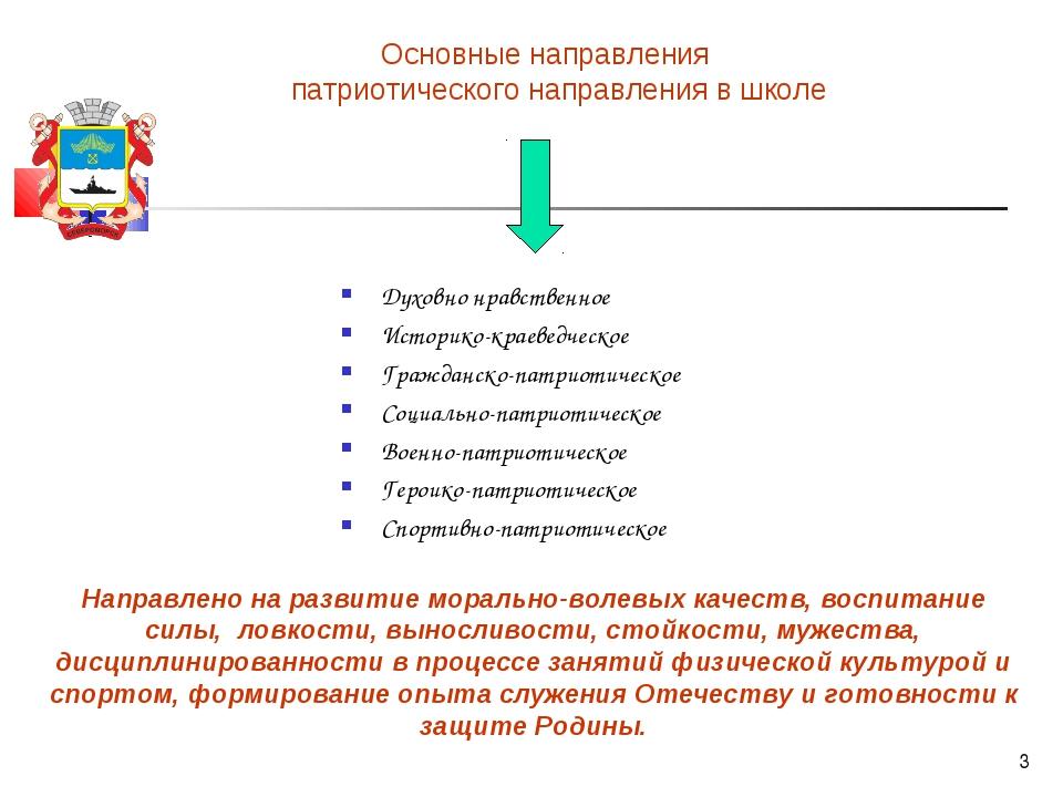 * Основные направления патриотического направления в школе Духовно нравственн...