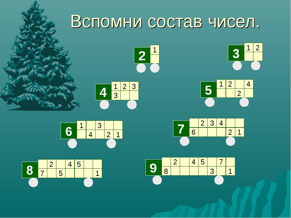 Вспомни состав чисел. 2 9 7 8 6 5 4 3 3 8 4 5 2 1 5 5 2 7 4 3 4 1 1 7 2 6 1 2...