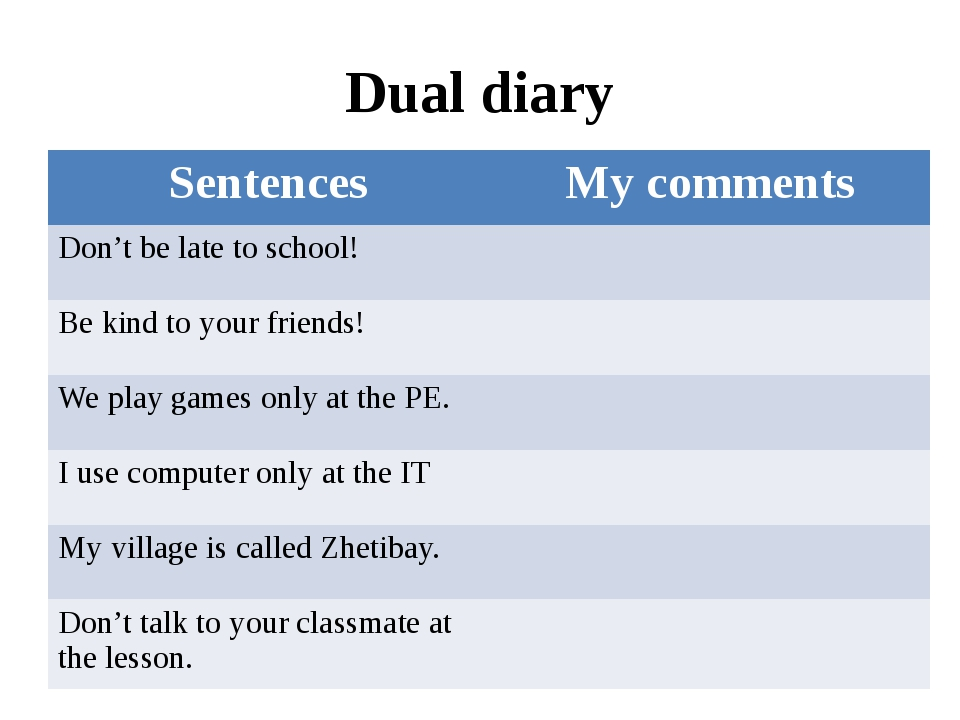 Dual diary Sentences My comments Don't be late to school! Be kind to your fri