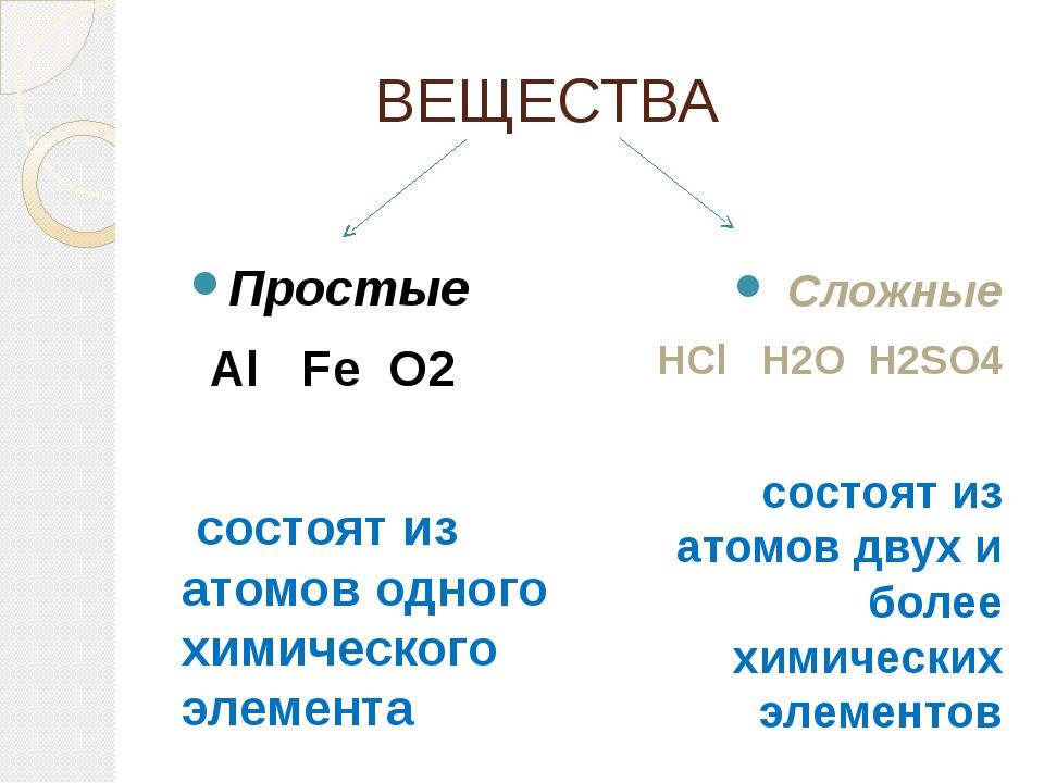 ВЕЩЕСТВА Простые Al Fe O2 состоят из атомов одного химического элемента Сложн...