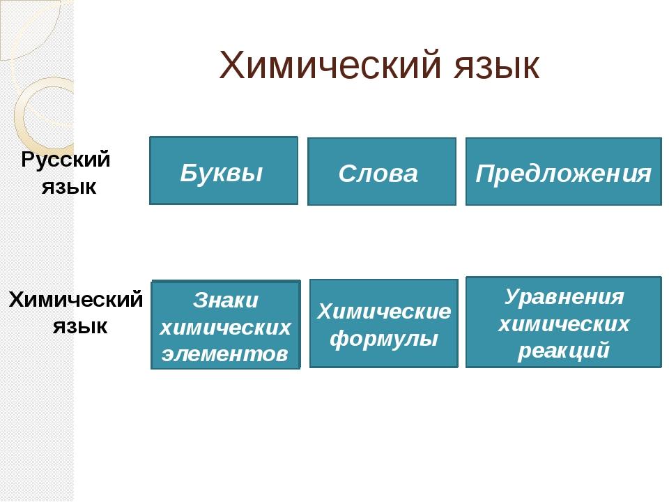 Химический язык Русский язык Буквы Слова Предложения Знаки химических элемент...