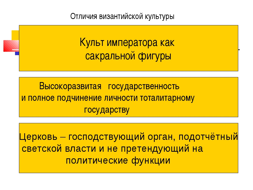 Отличия византийской культуры Культ императора как сакральной фигуры Церковь...