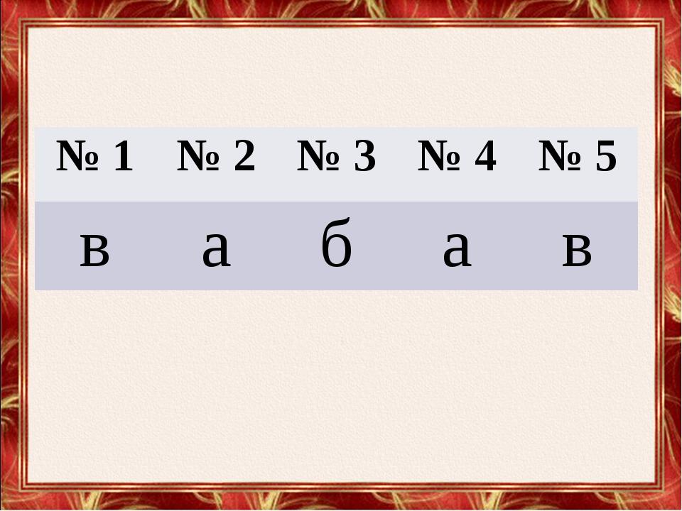 № 1№ 2№ 3№ 4№ 5 вабав