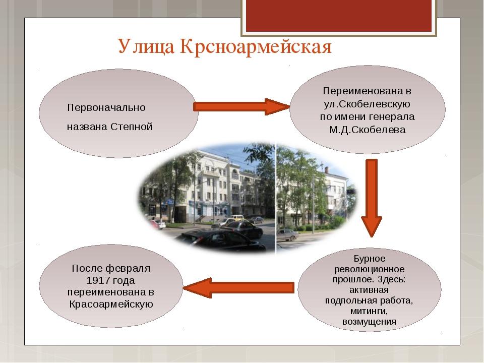 Улица Крсноармейская Первоначально названа Степной Переименована в ул.Скобеле...