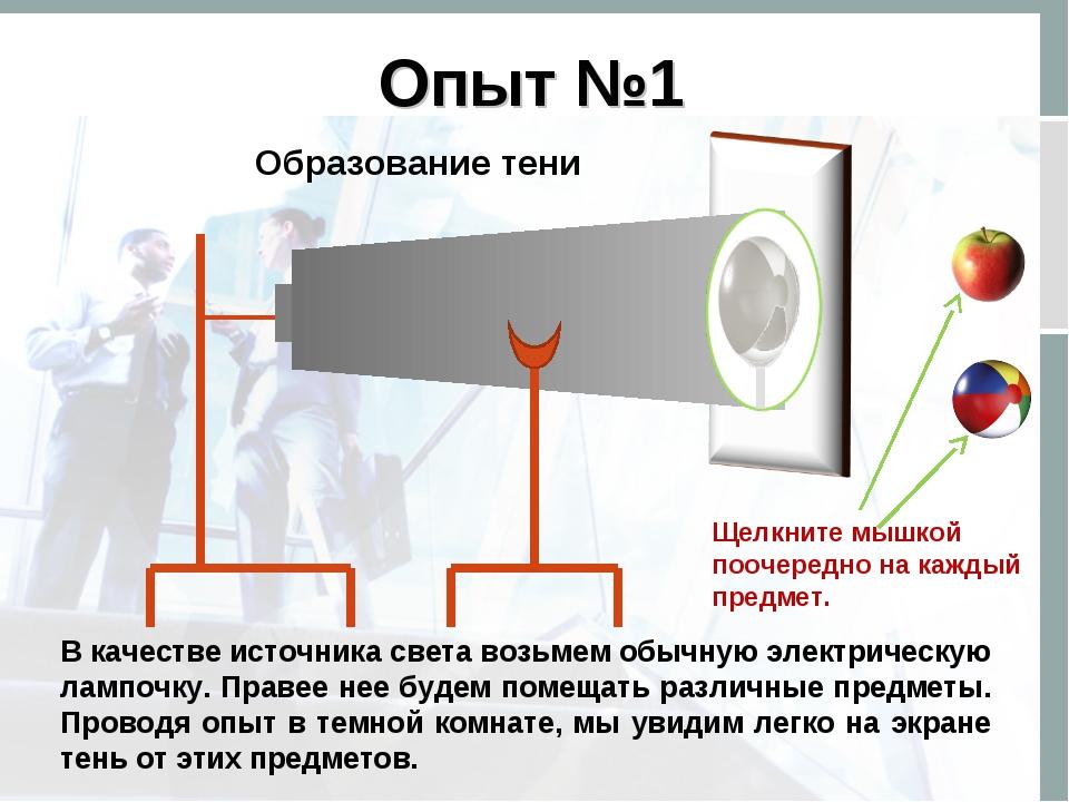 Образование тени В качестве источника света возьмем обычную электрическую лам...