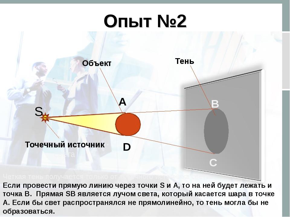 Опыт №2 S A B C D Тень Объект Точечный источник света Четкая тень получается...