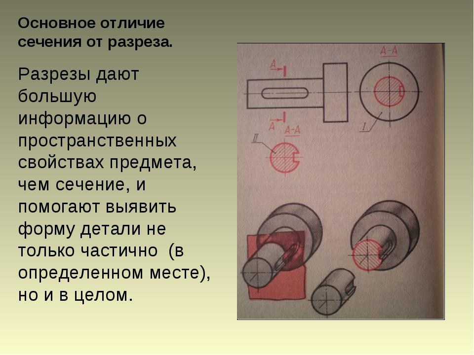 Основное отличие сечения от разреза. Разрезы дают большую информацию о простр...