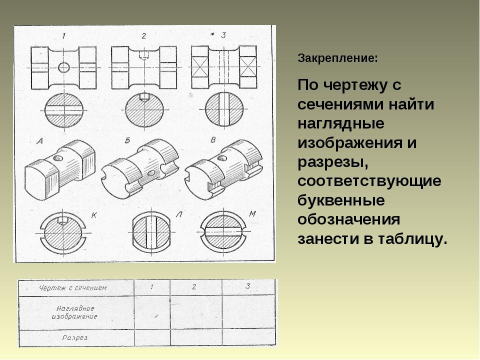 Закрепление: По чертежу с сечениями найти наглядные изображения и разрезы, с...