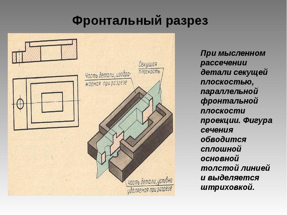 При мысленном рассечении детали секущей плоскостью, параллельной фронтальной...