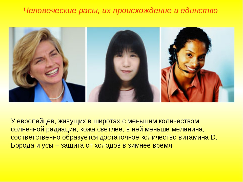 Человеческие расы, их происхождение и единство У европейцев, живущих в широта...