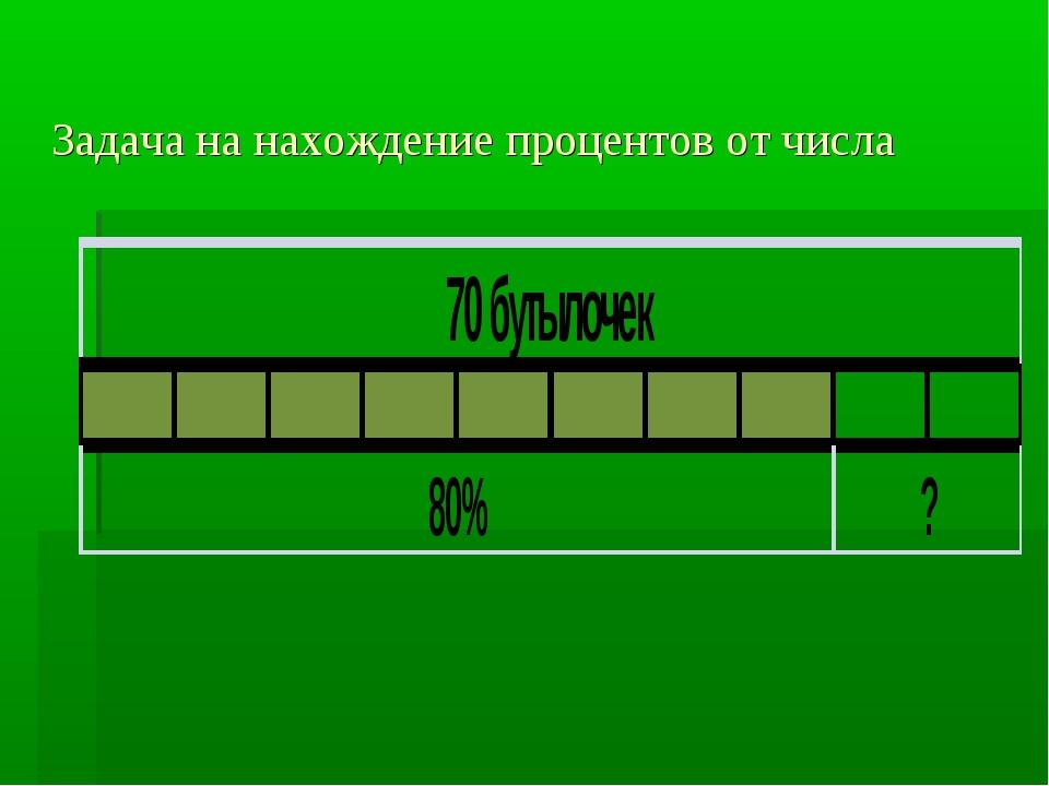 Задача на нахождение процентов от числа