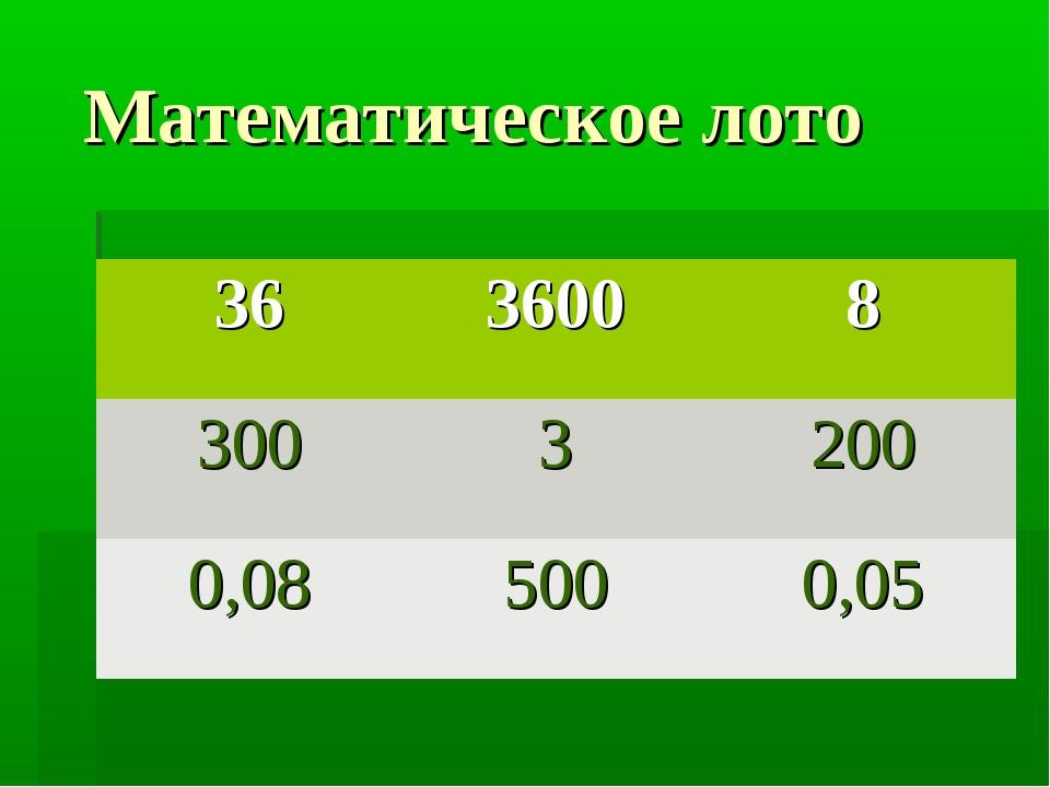 Математическое лото 3636008 3003200 0,085000,05