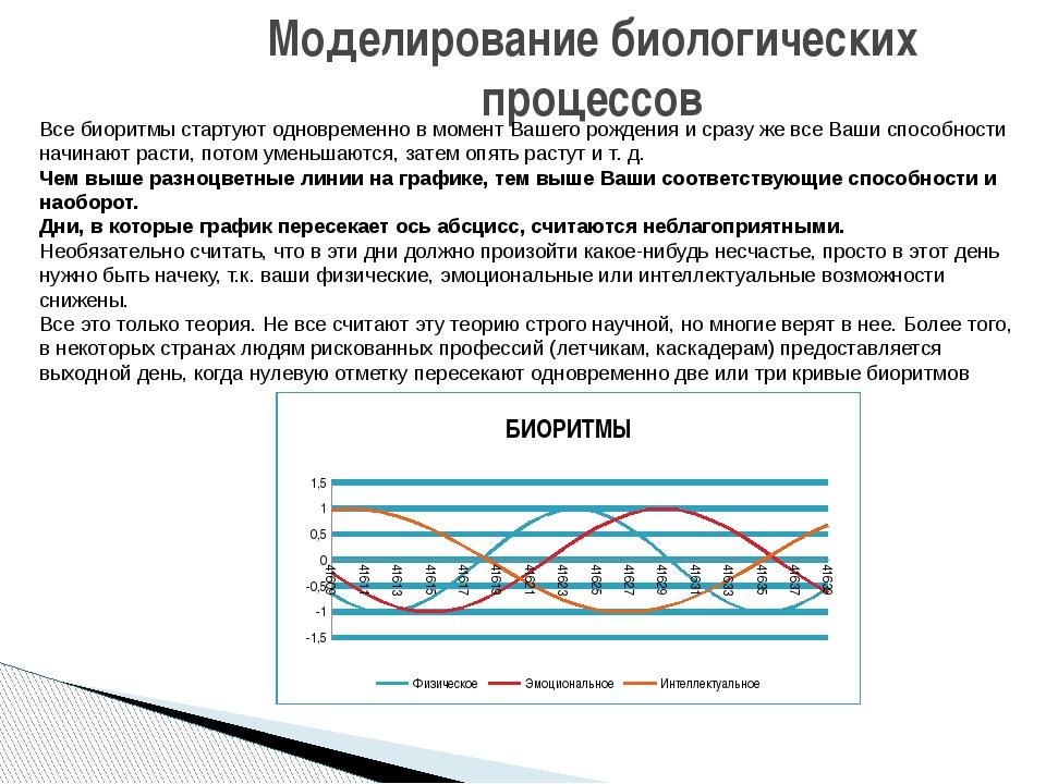 Что вы сегодня узнали нового? В чем состоит удобство табличного и графическог...
