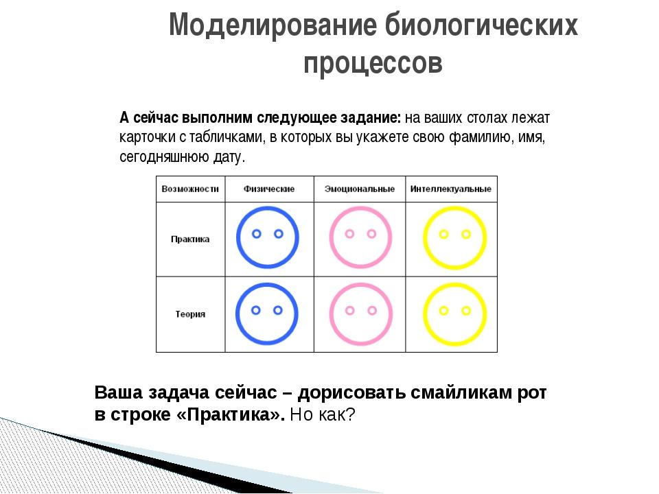 Домашнее задание: Постройте графики биоритмов членов своей семьи или друзей (...