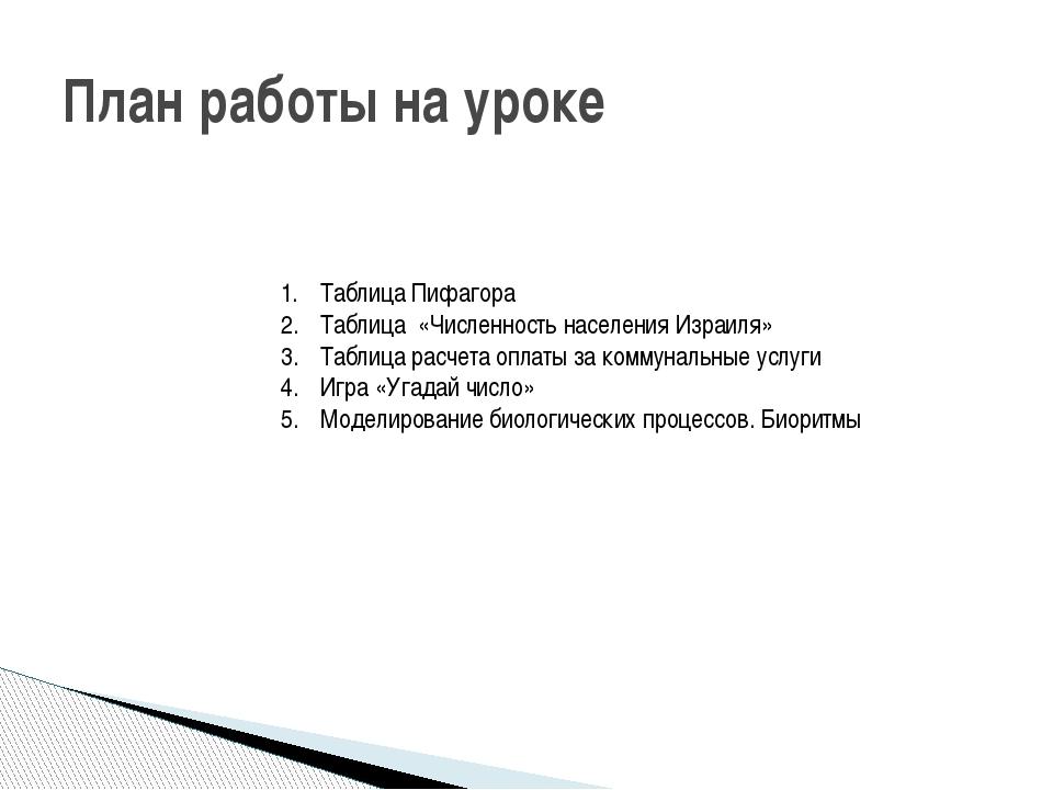 Задание 2. Введите в таблицу показания счетчиков: Электроэнергия Текущее- 200...
