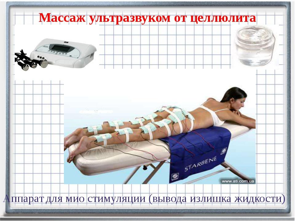 Массаж ультразвуком от целлюлита Аппарат для мио стимуляции (вывода излишка ж...