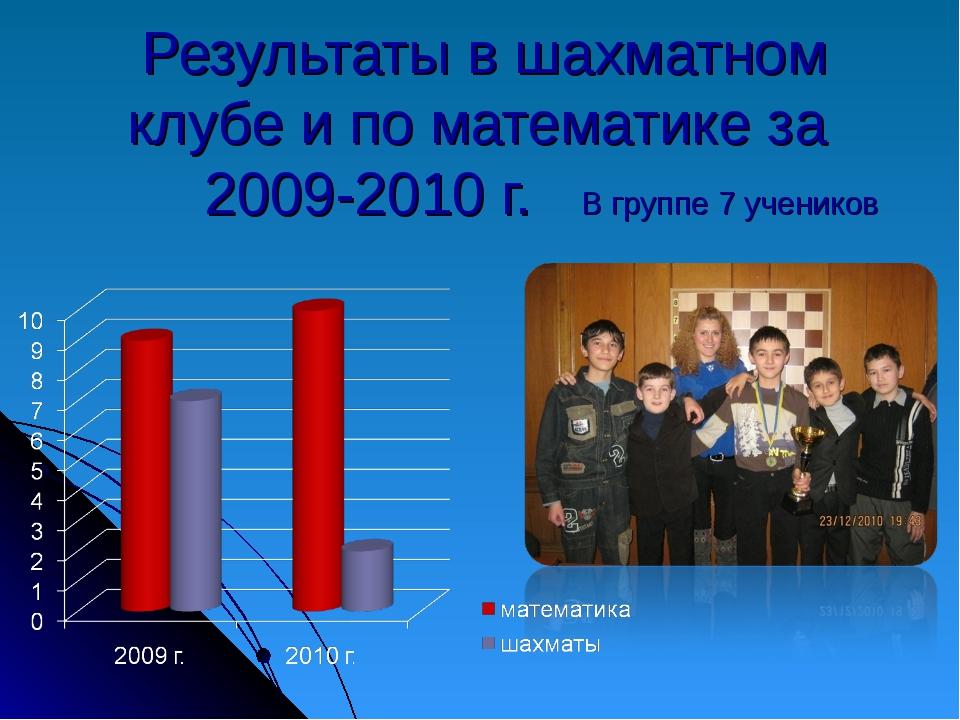 Результаты в шахматном клубе и по математике за 2009-2010 г. В группе 7 учени...