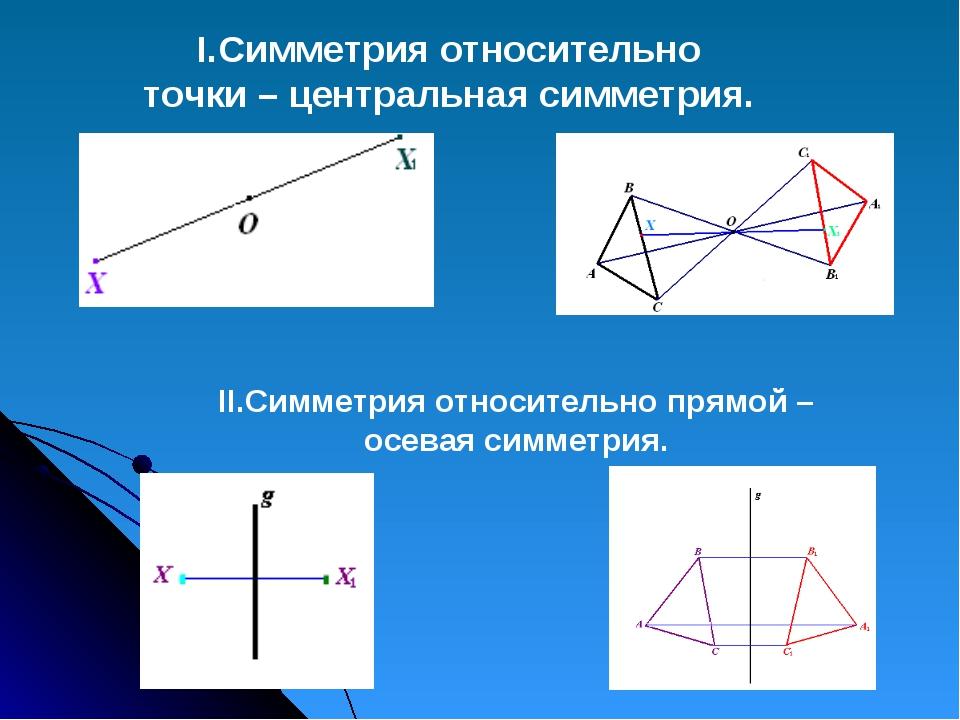I.Симметрия относительно точки – центральная симметрия. II.Симметрия относит...