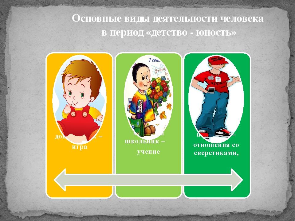 Основные виды деятельности человека в период «детство - юность»