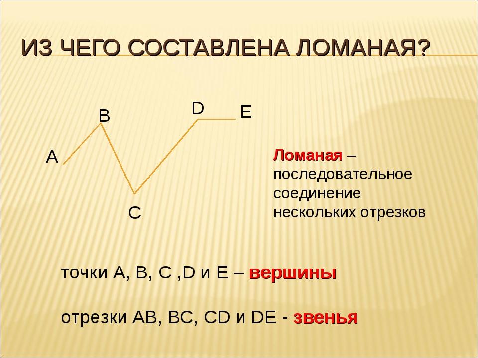 ИЗ ЧЕГО СОСТАВЛЕНА ЛОМАНАЯ? А С D В Е точки А, В, С ,D и Е – вершины отрезки...