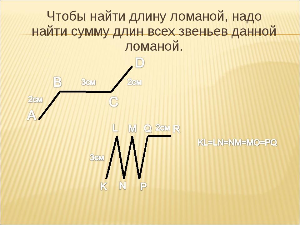 Чтобы найти длину ломаной, надо найти сумму длин всех звеньев данной ломаной.
