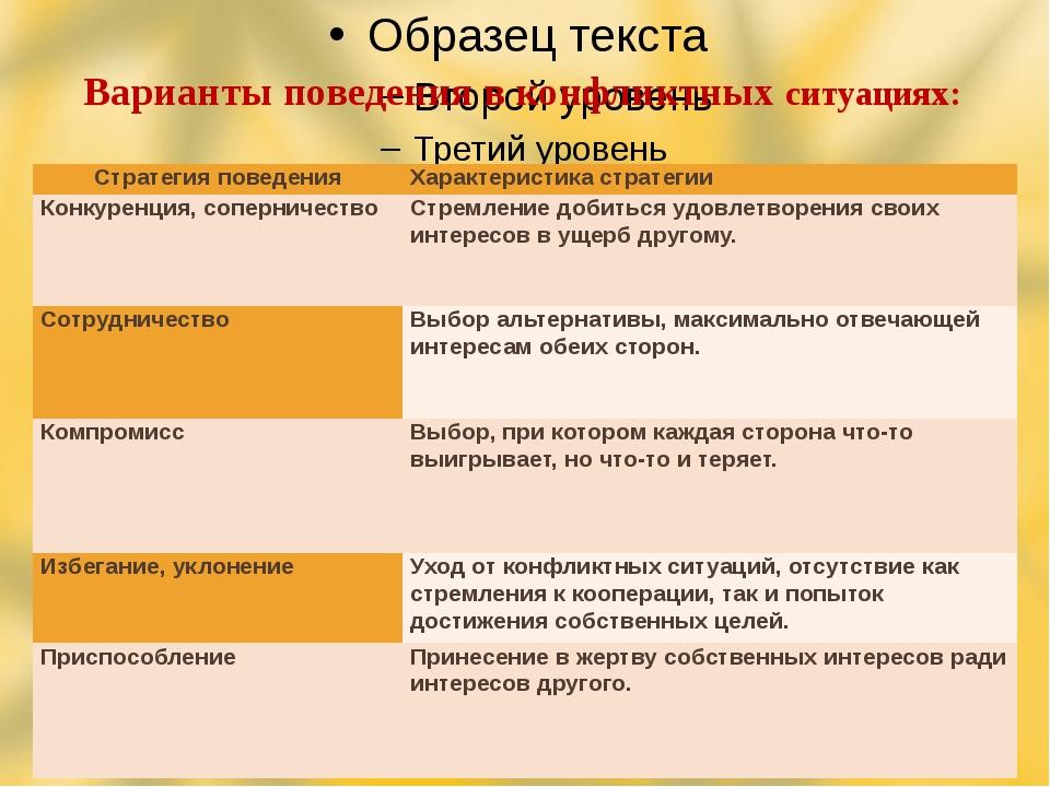 Варианты поведения в конфликтных ситуациях: Стратегияповедения Характеристика...
