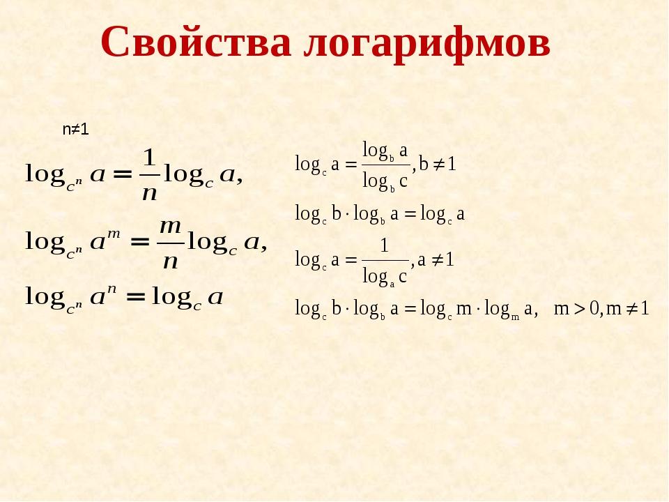 Свойства логарифмов n≠1