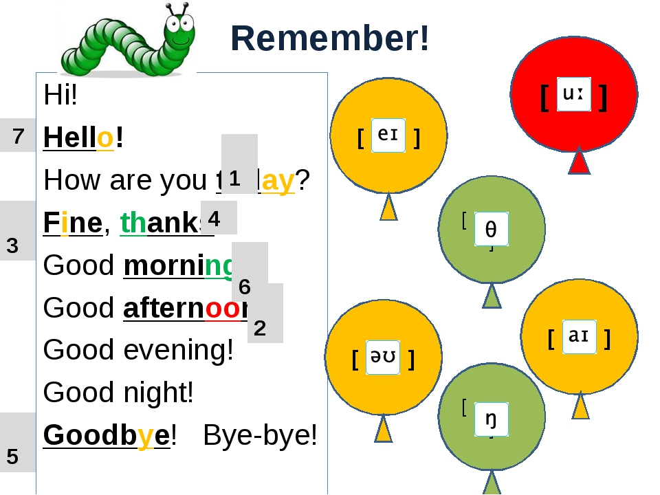Remember! Hi! Hello! How are you today? Fine, thanks. Good morning! Good afte...