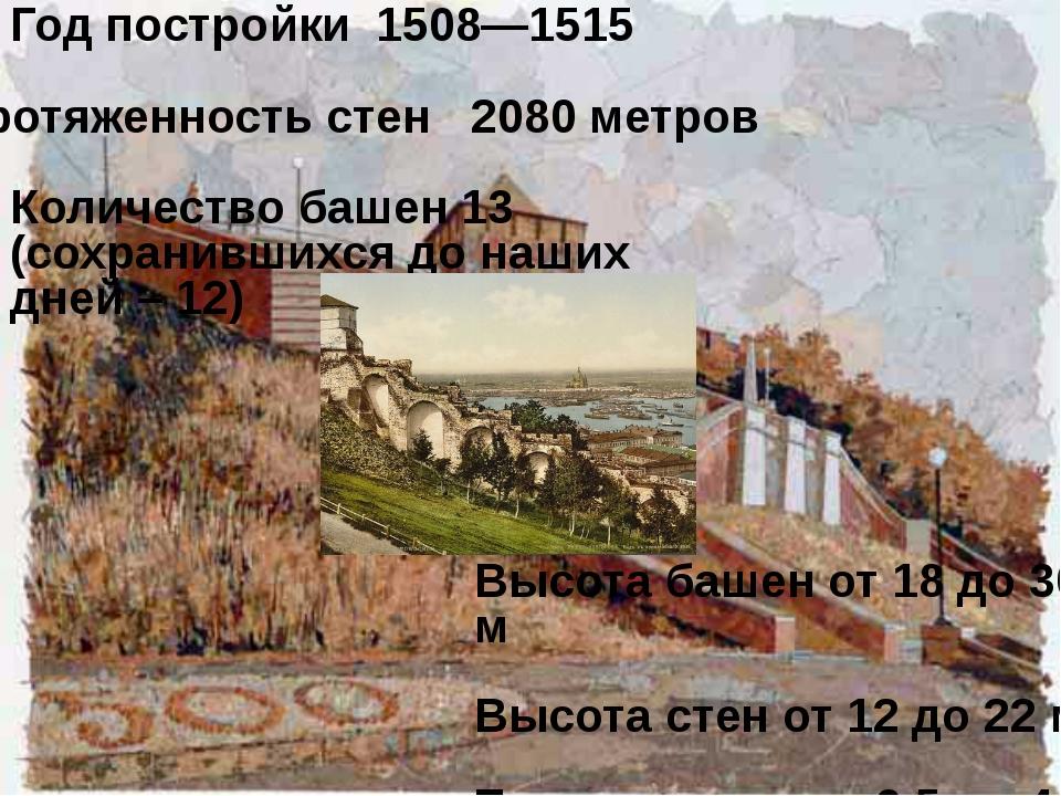 Высота башен от 18 до 30 м Высота стен от 12 до 22 м Толщина стен от 3,5 до 4...
