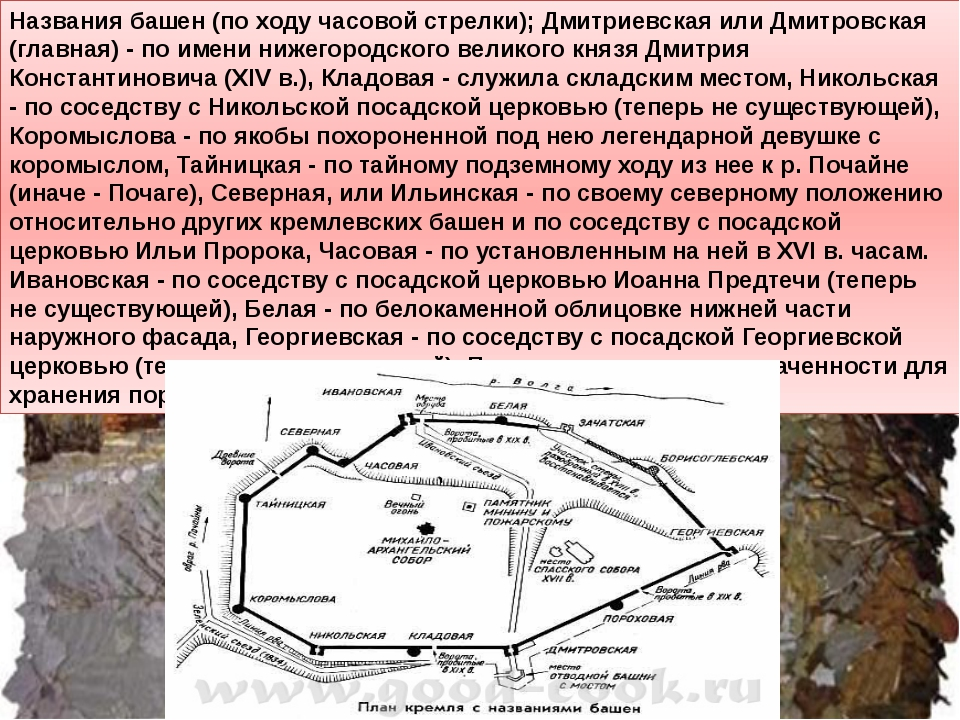 Названия башен (по ходу часовой стрелки); Дмитриевская или Дмитровская (главн...