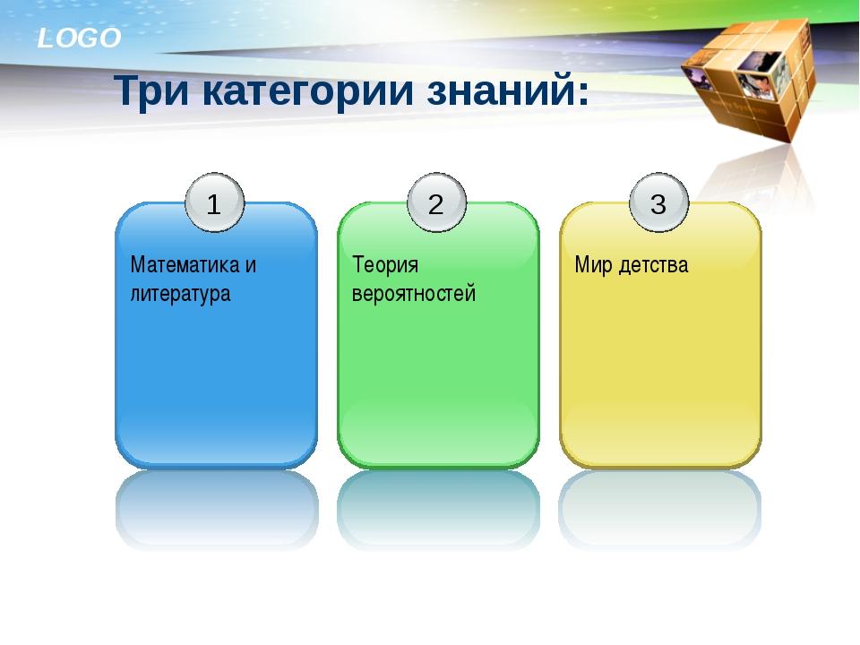 Три категории знаний: Автор: Ибраимова М.Р. 1 Математика и литература 2 Теори...