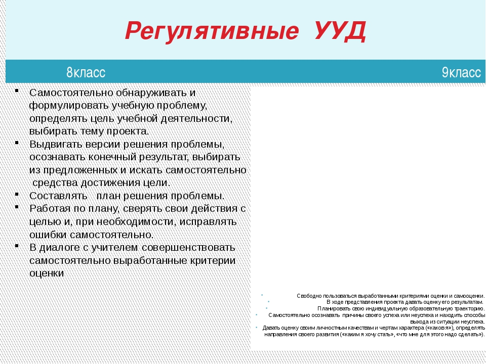 Регулятивные УУД 8класс 9класс Свободно пользоваться выработанными критериями...