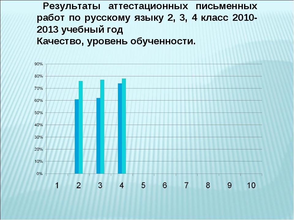 Результаты аттестационных письменных работ по русскому языку 2, 3, 4 класс 2...