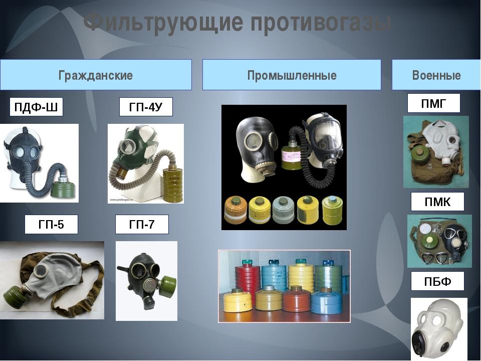 Фильтрующие противогазы Гражданские Промышленные Военные ГП-7 ГП-5 ГП-4У ПДФ-...