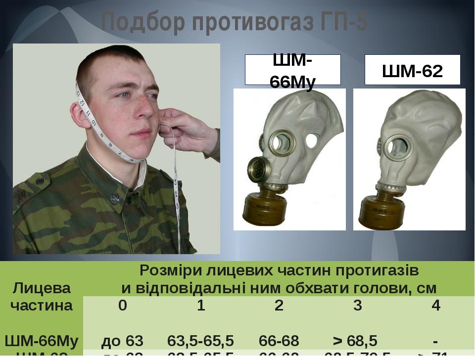 Подбор противогаз ГП-5 ШМ-62 ШМ-66Му Лицева частина Розміри лицевих частин пр...