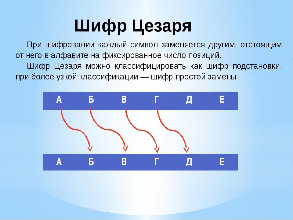 Шифр Цезаря При шифровании каждый символ заменяется другим, отстоящим от него...