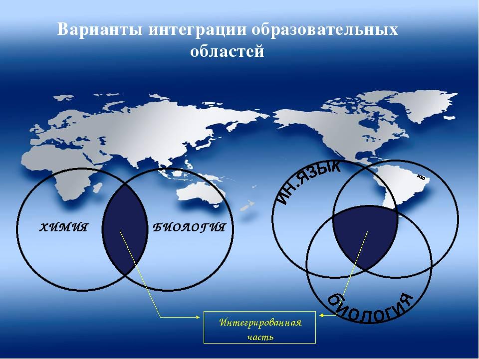 Варианты интеграции образовательных областей БИОЛОГИЯ ХИМИЯ Интегрированная ч...