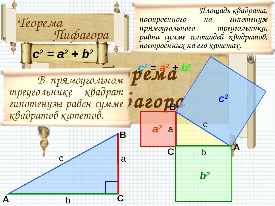 Теорема Пифагора Теорема Пифагора Площадь квадрата, построенного на гипотенуз...