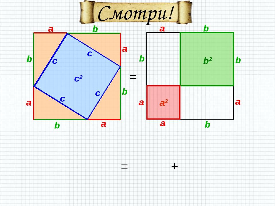 Смотри! = b a a a b b a b c c c c c2 a2 b2 b a a a b b a b = +