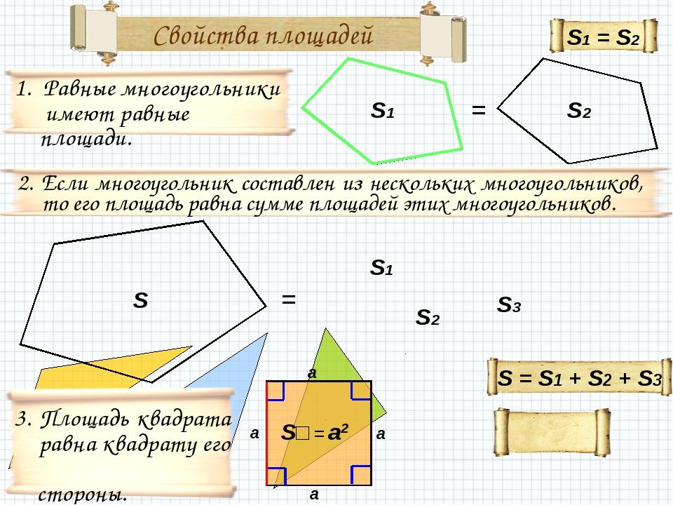 2. Если многоугольник составлен из нескольких многоугольников, то его площадь...