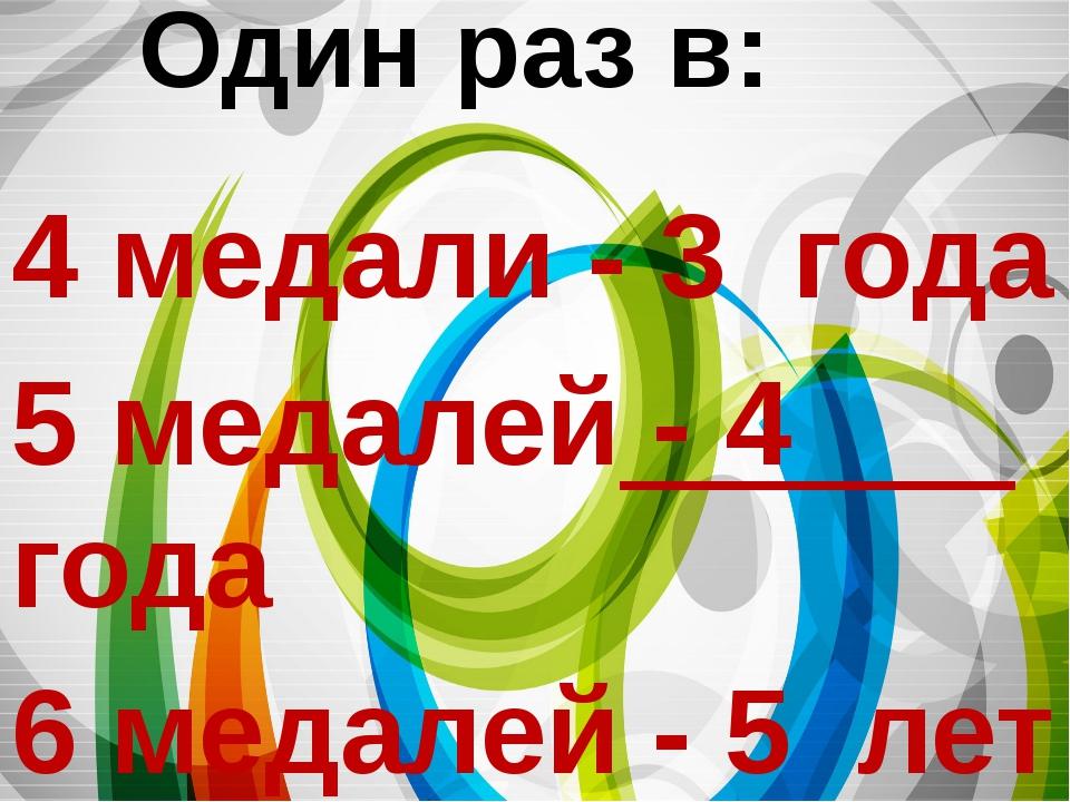 Один раз в: 4 медали - 3 года 5 медалей - 4 года 6 медалей - 5 лет