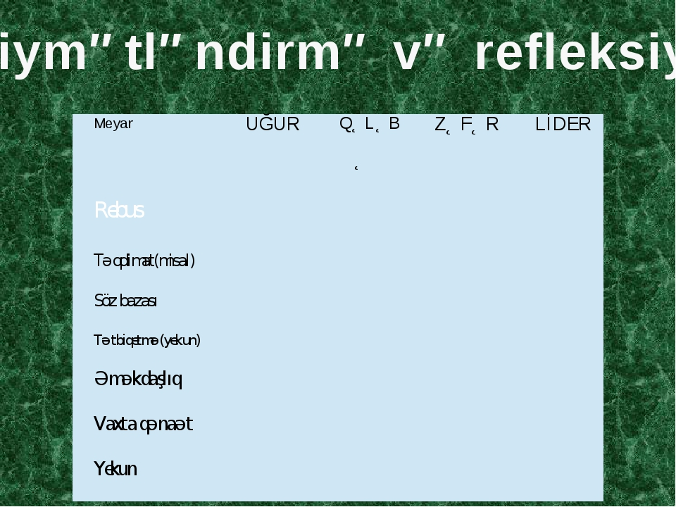 Qiymətləndirmə və refleksiya Meyar UĞUR QƏLƏBƏ ZƏFƏR LİDER Rebus     Təq...
