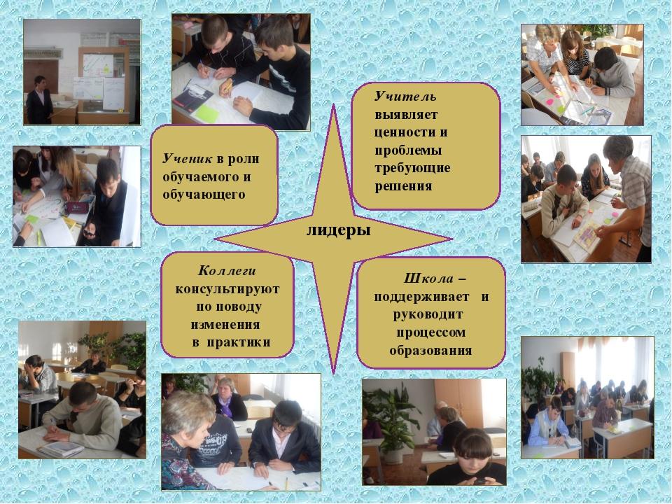 Ученик в роли обучаемого и обучающего Школа – поддерживает и руководит проце...