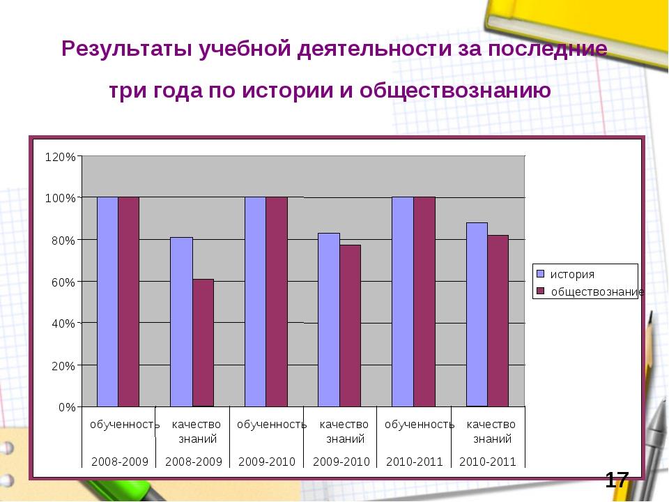 Результаты учебной деятельности за последние три года по истории и обществозн...